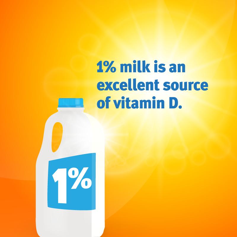 1 Percent Milk