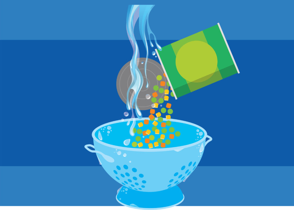 Rinsing vegetables