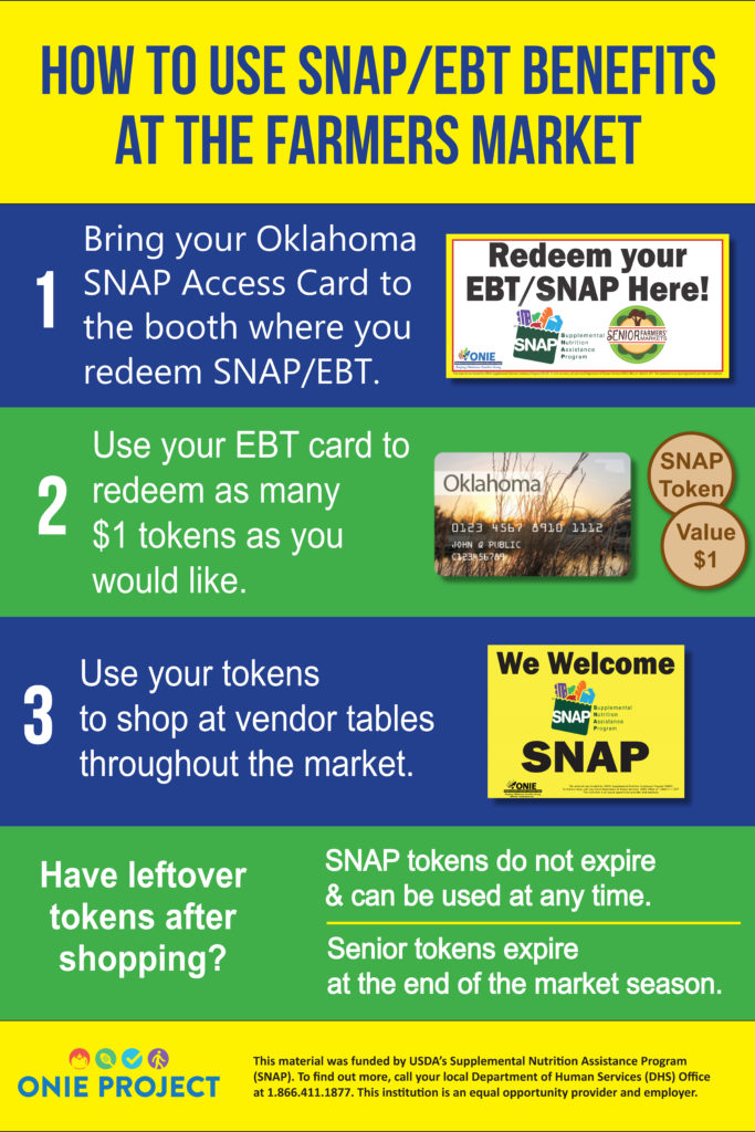 How to Use SNAP at the Farmers Market
